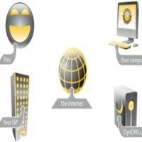 Come aggiornare il dyndns da web